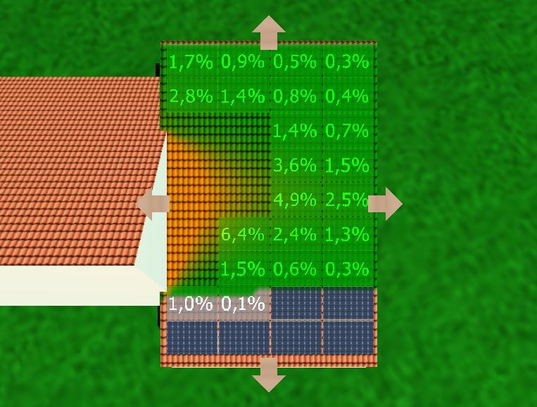 Skygge simulering på solceller